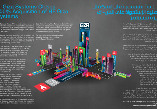 Smart Buildings Giza Systems